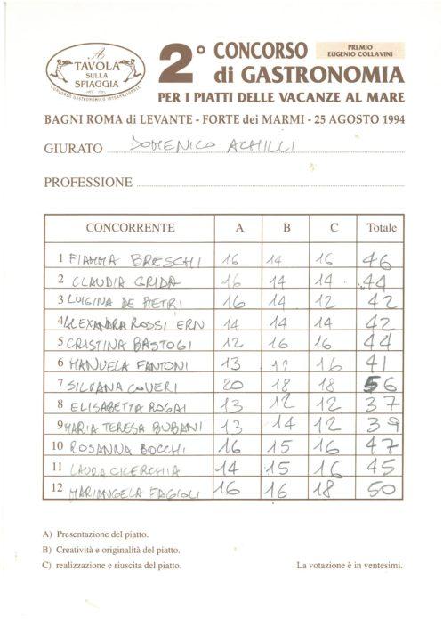 1994 - Forte dei Marmi, bagno Roma Levante - La scheda di un giurato con le sue valutazioni